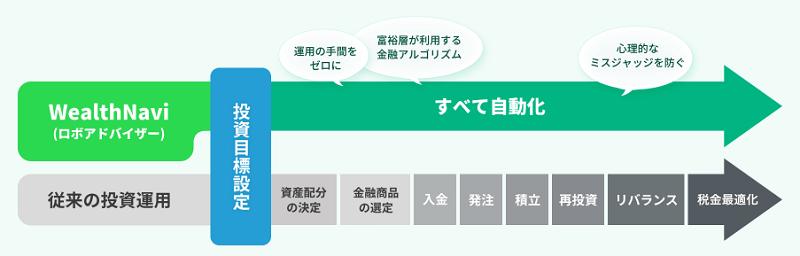 f:id:Yuki_BTC:20180225170451p:plain