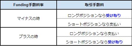 f:id:Yuki_BTC:20180408143349p:plain