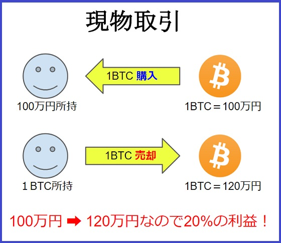 f:id:Yuki_BTC:20180513130133j:plain