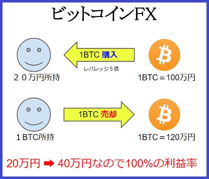 f:id:Yuki_BTC:20180513130648p:plain